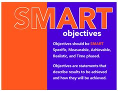 SMART Research Objectives ~ Genealogists