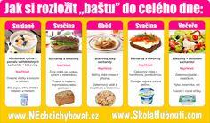 Zdravý jídelníček Smoothie, Type 1, Theater, Fitness, Facebook, Photos, Smoothies, Theatres, Teatro
