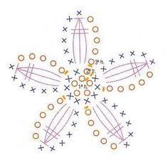 Watch The Video Splendid Crochet a Puff Flower Ideas. Wonderful Crochet a Puff Flower Ideas. Crochet Star Patterns, Crochet Snowflake Pattern, Crochet Stars, Crochet Snowflakes, Crochet Designs, Crochet Diagram, Crochet Motif, Irish Crochet, Crochet Puff Flower