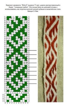 Birka 6 - original was a brocade pattern, not threaded in.