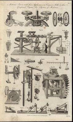 Mechanical Power Gear Cogs Water Wheel Cranes c.1790 antique engraved print | eBay