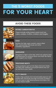 Health And Fitness Magazine, Health And Fitness Tips, Health And Wellness Coach, Good Cholesterol Foods, Cholesterol Levels, Cholesterol Guidelines, Heart Attack Symptoms, Causes Of Heart Attack, What Causes Heart Attacks