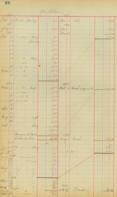 ledger sheets 1917