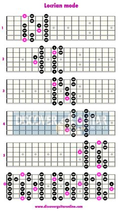 Locrian Mode: 5 patterns | Discover Guitar Online, Learn to Play Guitar