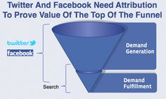 The Social Commerce Attribution Problem.