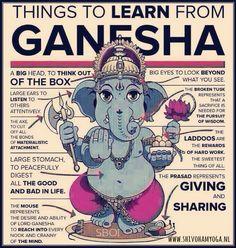 Ganesha http://www.shivohamyoga.nl/