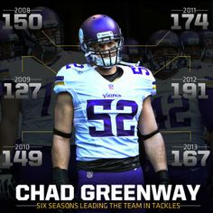 Minnesota Vikings Graphic for Chad Greenway's 6 Seasons of leading them in tackles