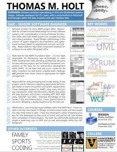 information architect resume