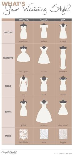 Wedding Dress 101 The Silhouette Disney