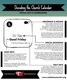 Decoding the Church Calendar Infographic