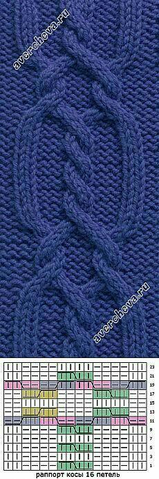 arana with knitting needles Knitting Machine Patterns, Knitting Stiches, Knitting Charts, Lace Knitting, Knitting Needles, Knit Patterns, Crochet Stitches, Vogue Knitting, Crochet Pullover Pattern