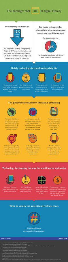 The paradigm shift of digital literacy | ProjectLiteracy