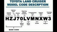 Land Cruiser VIN description