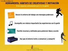 http://filocoaching.com/habitats-de-creatividad-y-motivacion/