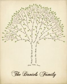 Love this Family Tree.  Pretty sure I could do this in Illustrator or Photoshop myself once I managed to track down everyone's name and birthplace.
