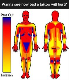 Tatt pain meter - my first was on my spine, a little blow the shoulder blades. The red.