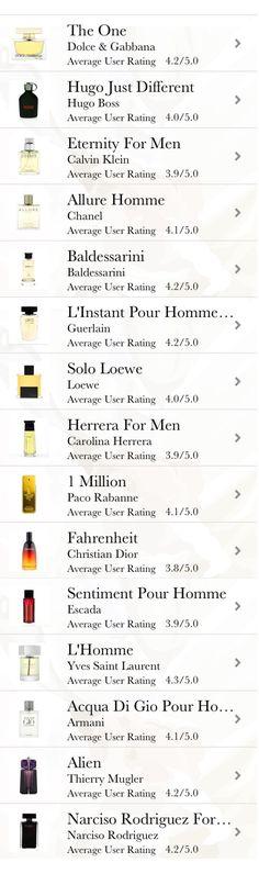 wishlist parfume  لمن سألني: ما هي أفضل #العطور بالنسبة لذوقي المتواضع :) ،فهي في القائمة المرفقة .. عطًّروا أفواهكم بالصلاة على النبي :)