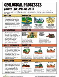 Worksheets: Earth Rocks! Quick Quiz
