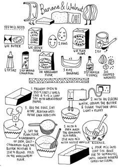 banana and walnut recipe