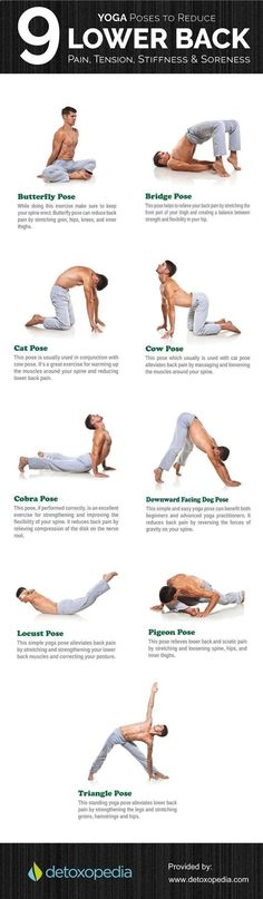 Easy Yoga Workout - If You're In Pain, START HERE. 10 Exercises for Back and Hip Pain You Should Back Spasms. An Easy Stretch To Relieve Glut Get your sexiest body ever without,crunches,cardio,or ever setting foot in a gym Fitness Workouts, Yoga Fitness, Fitness Tips, At Home Workouts, Fitness Motivation, Health Fitness, Fat Workout, Fitness Goals, Fitness Watch