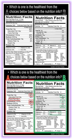 Reading food labels lesson plan