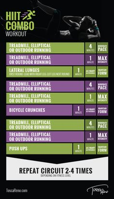 HIIT Combination Workout