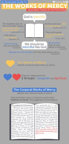 The Church gives us 14 Works of Mercy - 7 Corporal and 7 Spiritual - as examples on how to share the love of Jesus with others. Here's an Illustrated Guide explaining them. Ministry Ideas, Youth Ministry, Works Of Mercy, It Works, Year Of Mercy, Spiritual Formation, Catholic Crafts, Beatitudes, The Lord Is Good