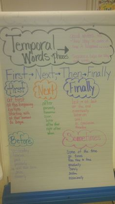Temporal words // no source Anchor Charts First Grade, Writing Anchor Charts, Second Grade Writing, 3rd Grade Reading, Teaching First Grade, Teaching Writing, Personal Narrative Writing, Personal Narratives, Temporal Words