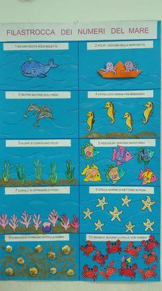 Filastrocca dei numeri del mare