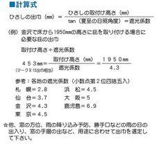 ひさし(庇)の総合メーカー岩井工業所 遮光計算式