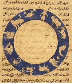 Arabic zodiac manuscript, 16th-19th century.