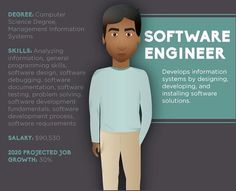 1/4 Building a Big Data Dream Team: The Recipé. Tag a Data Scientist/ Business Analyst/ Software Engineer/ Systems Analyst/ Data Architect that you know. Credit: #Dell shared on #siliconvalley #mysiliconvalley #silidiscover #dell #IoT #bigdata #dataarchitect #datascientist #softwareengineer #dataanalyst #systemsanalyst #businessanalyst #mis #mit #cmc #mba #programmer #startup #entrepreneur #founder #freelancer by mysiliconvalley