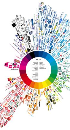 Beautiful Spectrum of World Brand Logos.