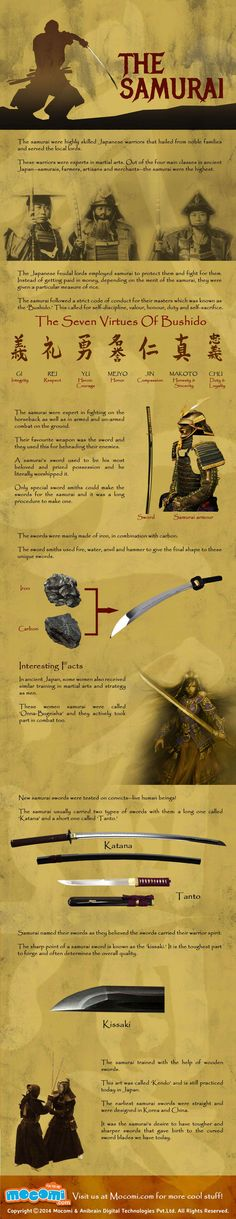 Brief History of Samurai Warriors Infographic. Topic: Medieval, Middle ages, sword, katana,