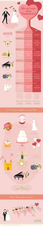 """Die Hochzeit soll der schönste Tag im Leben werden. Doch die Frage aller Fragen (nein, nicht: """"Willst du mich heiraten?"""", sondern nach wie vor """"Wieviel kostet eine Hochzeit?"""") bereitet oftmals Sorgen. smava – ein Online-Vergleichsportal für Ratenkredite – hat sich dem Thema mit einer aufwändigen Infografik angenommen und zeigt hier, wie viel Paare für ihre Hochzeit ausgeben."""