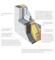 Energiesparhäuser