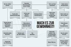 karrierebibel.de wp-content uploads 2017 01 Lebenserfahrung-Gewohnheiten-Weisheiten.png