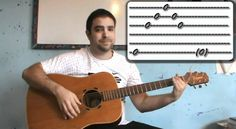 Ultimate Beginner Fingerstyle Lesson (Essentials + Exercises) - Guitar T...