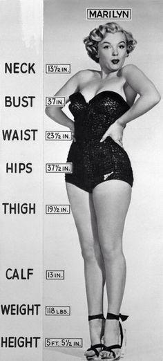 Marilyn Monroe body size.