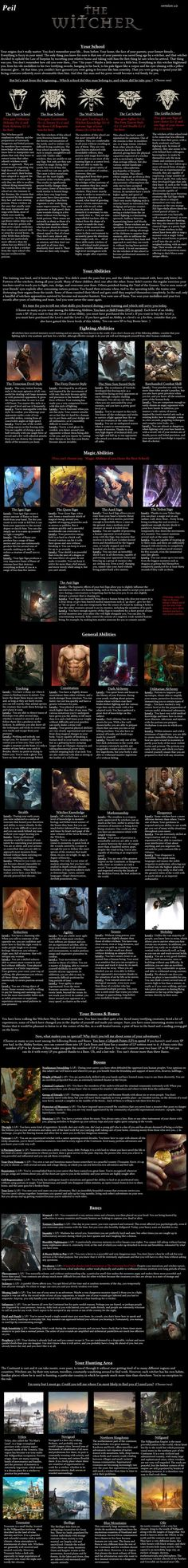 The Witcher CYOA (Choose Your Own Adventure) : Create your own witcher ! #TheWitcher3 #PS4 #WILDHUNT #PS4share #games #gaming #TheWitcher #TheWitcher3WildHunt