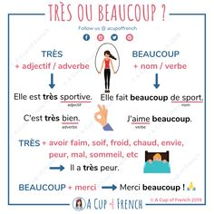 Printing Education For Kids Printer How To Learn French Hair Style Referral: 9107766591 French Verbs, French Grammar, French Phrases, French Expressions, French Language Lessons, French Lessons, Spanish Lessons, Spanish Language, Learning Spanish