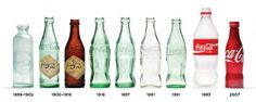 Alexander Samuelson of the Root Glass Company in Terre Haute, Indiana, designed the distinctive shape, and it was patented on November 16, 1915. The Evolution of the Coca-Cola Bottle - the bottle was modified and slimmed down to work with the current bottling equipment and went into broader production in 1916. This contour bottle was the only packaging used by the Coca-Cola Company for 40 years until the king-size package was introduced in 1955. Today, it is still the most recognized bottle…