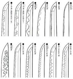 Some ways to improve your knowledge martial arts workout Drawing Reference Poses, Drawing Poses, Drawing Tips, Samurai Weapons, Katana Swords, Sword Drawing, Sword Art, Martial Arts Techniques, Sword Design