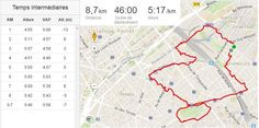 La sortie du 23/12/2014 de la #boostbatignolles un Run a haute vitesse pour les Aiglons