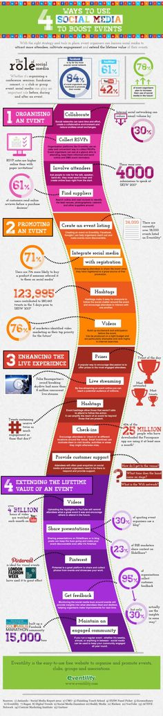 4Ways to Use Social Media to Boost Events [Infographic] #socialmedia