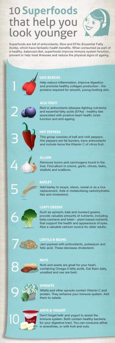 Superfoods that help you look younger    #antiaging     http://www.atalskinsolutions.com/