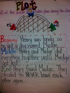 Step into 2nd Grade with Mrs. Lemons: Nouns and Mudge :)