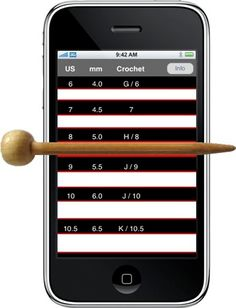 Needle gauge app for the Iphone or Ipod