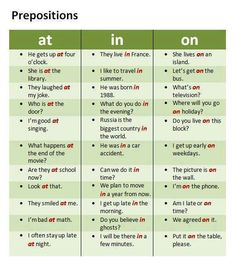 Prepositions at in and on