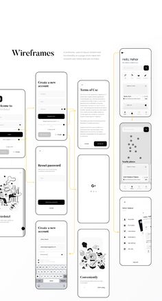 Online reservation system for restaurants. Just go to restaurant, sit down and easy make order, with this app. People attracted by the ambiance and menu presented on our restaurant page can make hassle-free bookings and know they'll be immediately notif… App Wireframe, Wireframe Design, App Ui Design, Mobile App Design, Interface Design, Game Design, Mobile Wireframe, Best App Design, Mobile App Ui